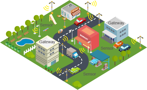 smart city sensors antennas gateways users