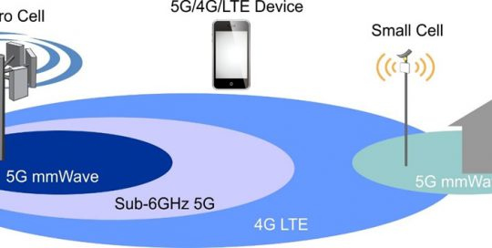 the challenges of 5G mmWave deployment