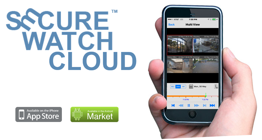 Cloud-Based Video Surveillance System Solutions – Accton Technology