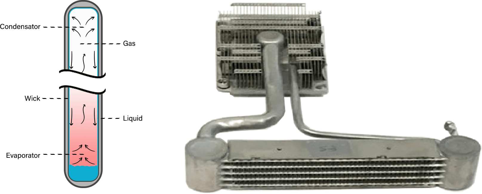 thermal solutions thermosiphon